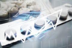Opieki Zdrowotnej sprawozdania Wzrastający pojęcie Z Recepturowym lekarstwem Kosztuje wydźwignięcie obrazy stock