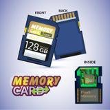 Opinión del frente, de la parte posterior y del interior de la demostración de la tarjeta de memoria con el detalle libre illustration