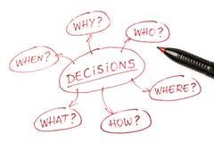 Opinión superior de la carta de las decisiones Imagenes de archivo