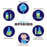 opioide Fotografia Stock