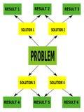 Oplossen van problemen Stock Afbeeldingen