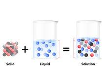 oplossing Vast lichaam in vloeistof vector illustratie