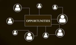 Oportunidades para usuários Imagens de Stock