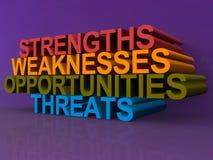 Oportunidades y amenazas de las debilidades de las fuerzas libre illustration