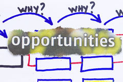 Opportunities stock photo