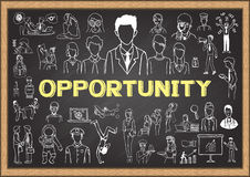 Opportunity doodles on chalkboard Stock Photos
