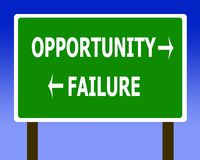 Opportunity failure sign Royalty Free Stock Image