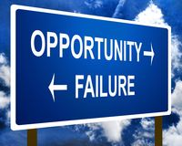 Opportunity failure sign symbol Royalty Free Stock Photography