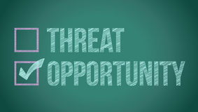 Opportunity vs threat. Illustration design on a blackboard Royalty Free Stock Image