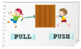 Opposite adjectives pull and push Stock Image