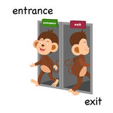 Opposite entrance and exit illustration. Opposite entrance and exit vector illustration stock illustration
