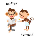 Opposite master and servant illustration Stock Photo
