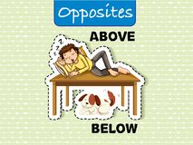 Opposite words for above and below. Illustration Stock Photography