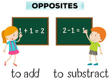 Opposite words for add and subtract. Illustration Royalty Free Stock Photography
