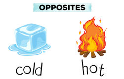 Opposite words for cold and hot. Illustration Stock Photo
