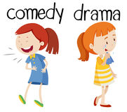 Opposite words for comedy and drama Royalty Free Stock Images