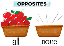 Free Opposite Words For All And None Royalty Free Stock Photos - 84631018