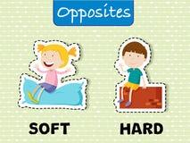 Opposite words for soft and hard stock illustration