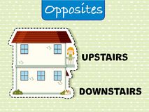 Opposite words for upstairs and downstairs stock illustration