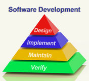 Oprogramowania Rozwoju Ostrosłup Obrazy Stock