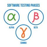 Oprogramowanie probiercze fazy, alfa, beta, gammy testowanie, liniowy ikona set, wektorowa kolekcja royalty ilustracja