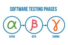 Oprogramowanie probiercze fazy, alfa, beta, gammy testowanie, liniowy ikona set, wektorowa kolekcja ilustracji