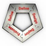 Oprogramowanie procesu cykl Zdjęcie Royalty Free