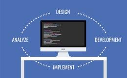 Oprogramowanie rozwój ilustracja wektor