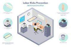 Optimale Arbeitsumfeldbedingungen im Büro lizenzfreie abbildung