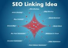 Optimisation de moteur de recherche liant l'idée Image libre de droits