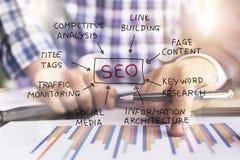 Optimisation de Search Engine de SEO Images libres de droits