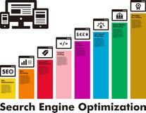 Optimisation Infographic de moteur de recherche Photographie stock