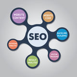 Optimisation infographic de moteur de recherche de vecteur concentrée Photographie stock
