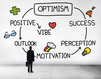 Optimism Positive Outlook Vibe Perception Vision Concept.  Royalty Free Stock Photos