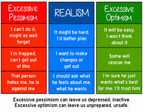 Optimismo del realismo del pesimismo Imagen de archivo