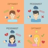 Optimist en pessimist Stock Afbeelding