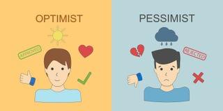Optimist and pessimist. Stock Images