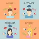 Optimist and pessimist.  Stock Image
