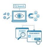Optimización del Search Engine o concepto del seo Imágenes de archivo libres de regalías
