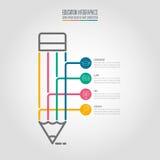 Option d'étape du calibre 4 d'infographics d'éducation Infograph de chronologie illustration de vecteur