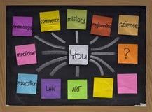 Options de carrière, choix, décisions Photographie stock libre de droits