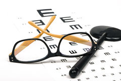 Optometrist chart and glasses Royalty Free Stock Photography