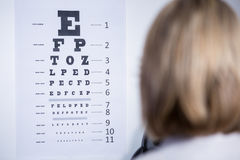 Optometrist looking at eye chart Royalty Free Stock Photos