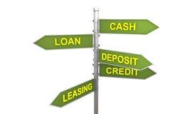 Opzioni finanziarie
