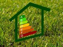 Orçamento de energia da casa Imagens de Stock