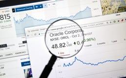 Oracle-Börsentelegraf ORCL Lizenzfreies Stockbild