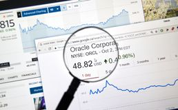 Oracle ticker ORCL Royalty Free Stock Image