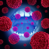 Oral Cancer Royalty Free Stock Image