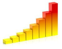 Orange growing bar chart business success concept. Abstract creative statistics, financial growth, business success and development concept: orange growing bar Stock Image