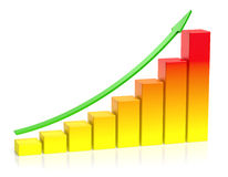Orange growing bar chart with green arrow business success conce Royalty Free Stock Photo